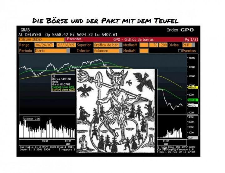 Die Machenschaften der Börse
